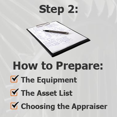 Preparing the Equipment for Appraisal