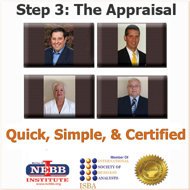 The Equipment Appraisal Process Defined